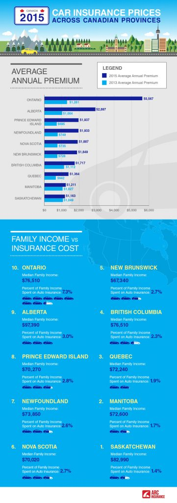 Arc Insurance_Infographic_Final (1)